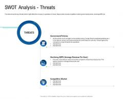 Swot Analysis Threats Poor Network Infrastructure Of A Telecom Company Ppt Sample