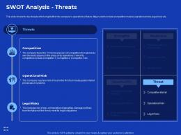 Swot Analysis Threats Process Improvement In Banking Sector Ppt Summary Gridlines