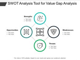 Swot Analysis Tool For Value Gap Analysis