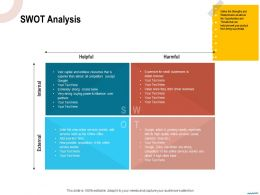 SWOT Analysis Very Strong M1135 Ppt Powerpoint Presentation Gallery Professional