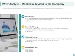 Swot Analysis Weakness Company Building Customer Trust Startup Company Ppt Rules