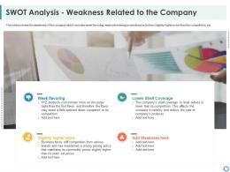 Swot Analysis Weakness Coverage Building Customer Trust Startup Company Ppt File Templates