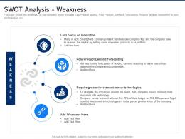 Swot Analysis Weakness Electronic Component Demand Weakens