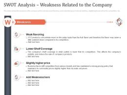 Swot Analysis Weakness Related To The Company Earn Customer Loyalty Towards Ppt Demonstration