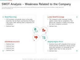 Swot Analysis Weakness Related To The Company Strategies Win Customer Trust Ppt Elements