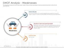 Swot Analysis Weaknesses Automobile Company Ppt Clipart
