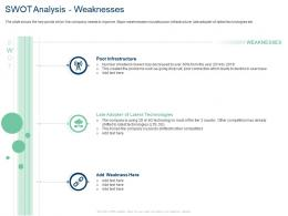 Swot Analysis Weaknesses Case Competition Declining User Base Telecom Company Ppt Tips