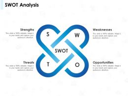 Swot Analysis Weaknesses Ppt Powerpoint Presentation Summary Structure