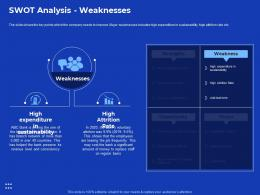 Swot Analysis Weaknesses Process Improvement In Banking Sector Ppt Icon Themes