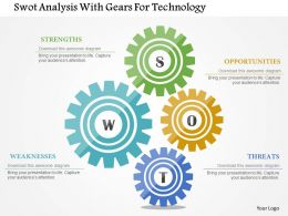 Swot Analysis With Gears For Technology Flat Powerpoint Design