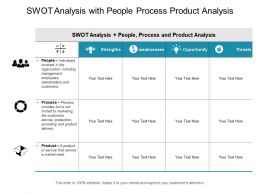 Swot Analysis With People Process Product Analysis