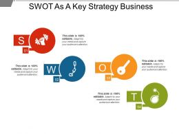 Swot As A Key Strategy Business Powerpoint Graphics