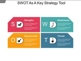 Swot As A Key Strategy Tool Powerpoint Layout