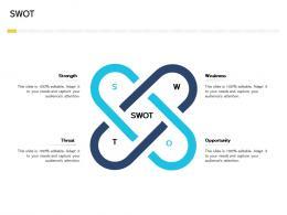 SWOT Digital Business And Ecommerce Management Ppt Slides Pictures