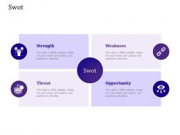 Swot Empowered Customer Engagement Ppt Powerpoint Presentation Portfolio Design Inspiration