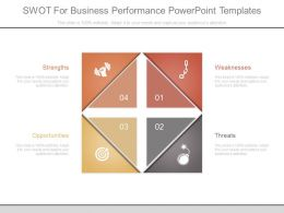 Swot For Business Performance Powerpoint Templates