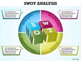 swot framework analysis shown by dice with alphabets written within a circle powerpoint templates 0712