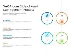 SWOT Icon Slide Of Asset Management Process Infographic Template