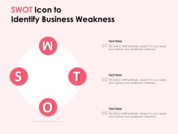 Swot Icon To Identify Business Weakness