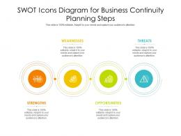 SWOT Icons Diagram For Business Continuity Planning Steps Infographic Template