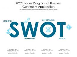 SWOT Icons Diagram Of Business Continuity Application Infographic Template