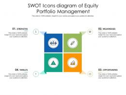 SWOT Icons Diagram Of Equity Portfolio Management Infographic Template