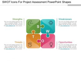 Swot Icons For Project Assessment Powerpoint Shapes
