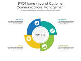 SWOT Icons Visual Of Customer Communications Management Infographic Template