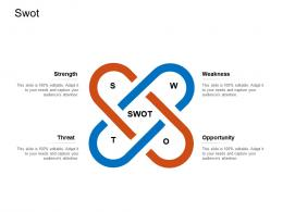 Swot Implementing Agile Operations For Efficient System Maintenance Ppt Ideas