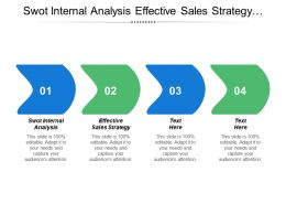 Swot Internal Analysis Effective Sales Strategy Growth Objectives