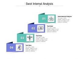 Swot Internal Analysis Ppt Powerpoint Presentation Model Cpb