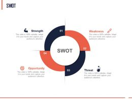 SWOT M21 Ppt Powerpoint Presentation Ideas Show