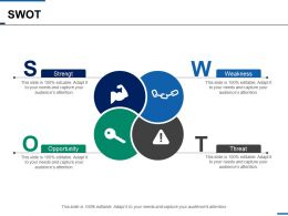 Swot Opportunity Ppt Inspiration Professional