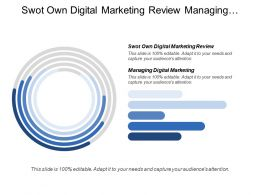 Swot Own Digital Marketing Review Managing Digital Marketing Google Analytics