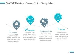 Swot Review Powerpoint Template