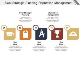 Swot Strategic Planning Reputation Management Business Plan Management