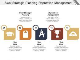 Swot Strategic Planning Reputation Management Business Plan Management