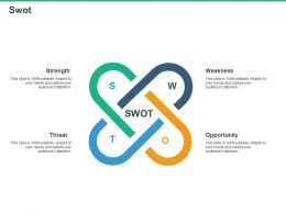 Swot Strength Opportunity N41 Ppt Powerpoint Presentation File Good