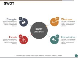 Swot Strengths Threats Weakness Opportunitie Ppt Powerpoint Presentation File Layouts