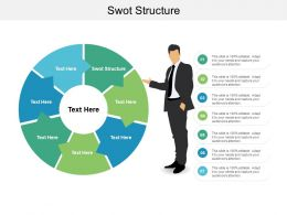Swot Structure Ppt Powerpoint Presentation Show Icon Cpb