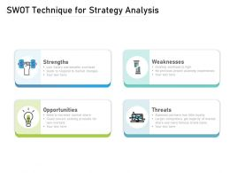 SWOT Technique For Strategy Analysis