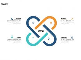 Swot Unique Selling Proposition Of Product Ppt Background