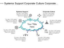 Syatema Support Corporate Culture Corporate Culture Marketing Development