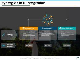 Synergies In It Integration Example Of Ppt Presentation