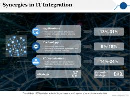 Synergies In It Integration Ppt Infographic Template Demonstration