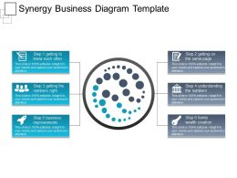 Synergy Business Diagram Template Ppt Sample Download