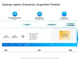 Synergy Capture Enterprise Acquisition Timeline Fortis Ppt Powerpoint Presentation Pictures Slide