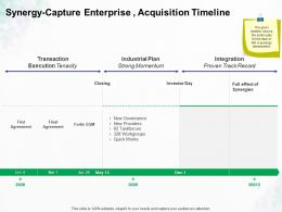 Synergy Capture Enterprise Acquisition Timeline Ppt Powerpoint Presentation Styles Topics