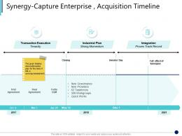 Synergy Capture Enterprise Acquisition Timeline Synergy In Business Ppt Diagrams