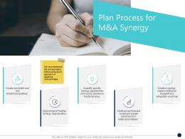 Synergy In Business Plan Process For M And A Synergy Ppt Graphics